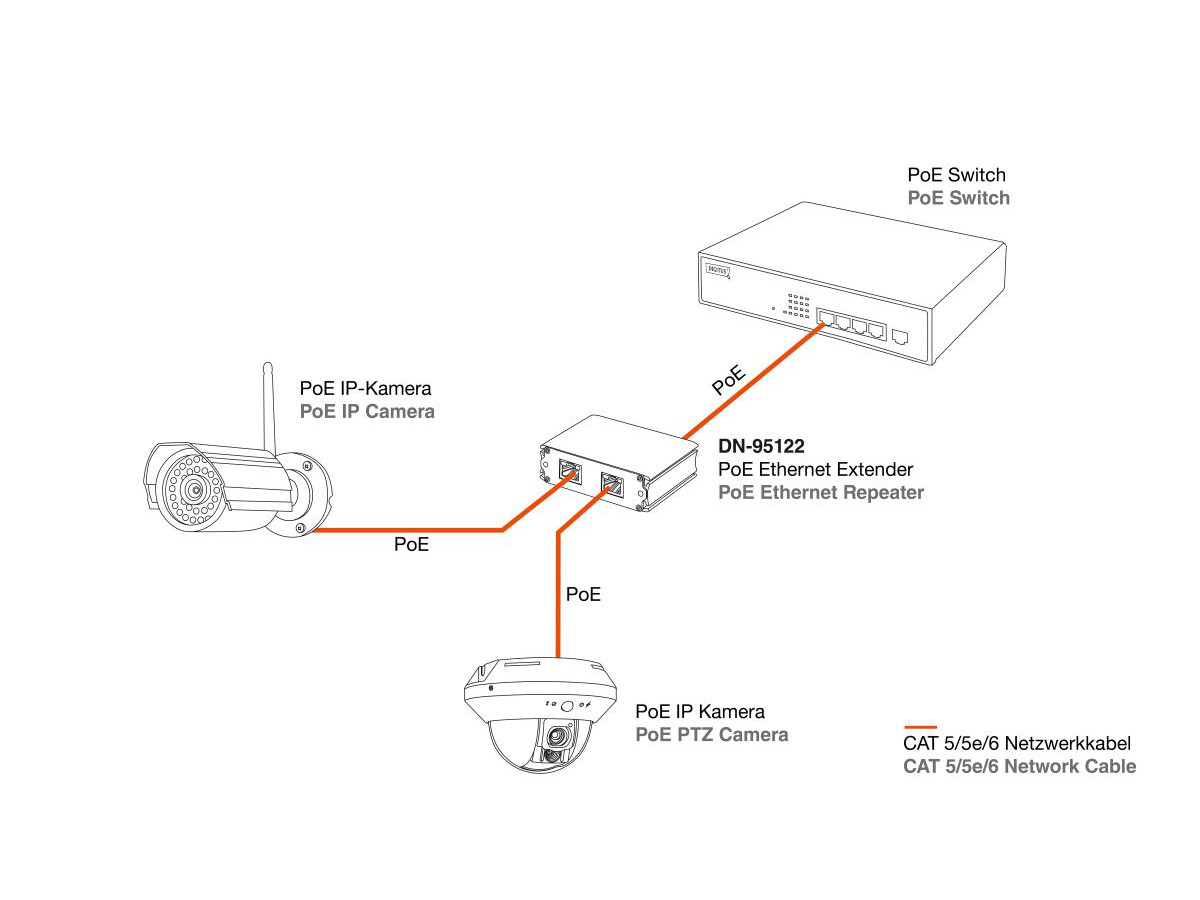 Repeater Fast Ethernet PoE + 1/2 10/100Mbps